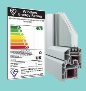 Window energy rating